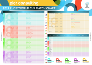 rugby world cup match chart